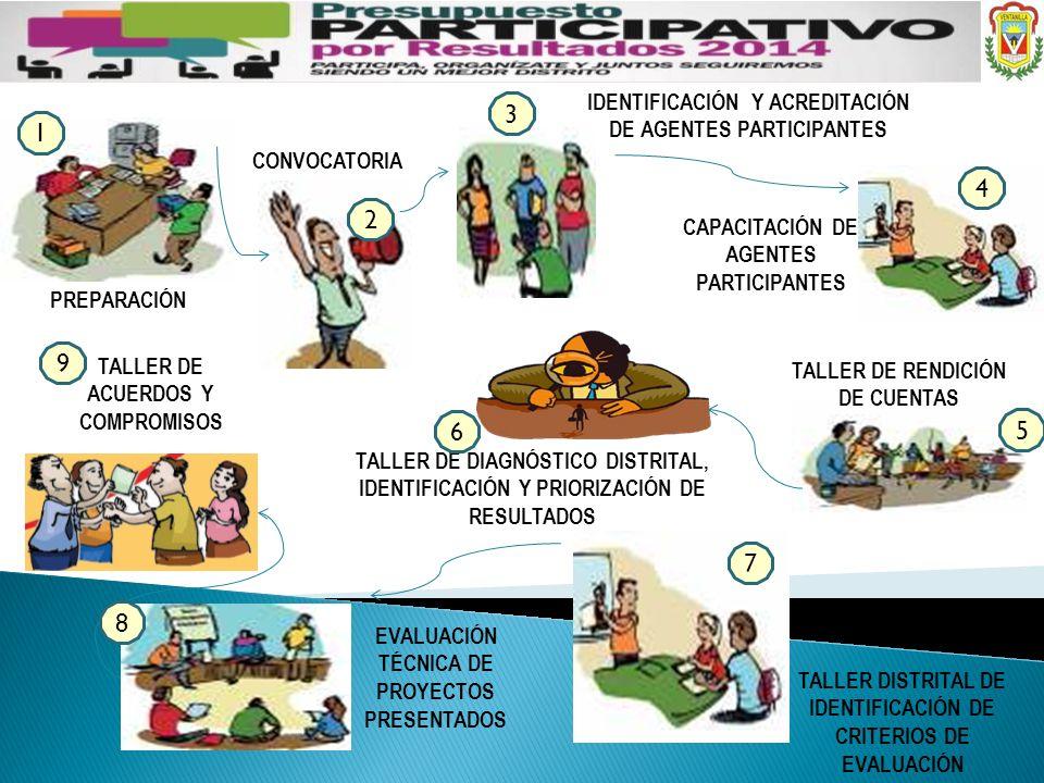 IDENTIFICACIÓN Y ACREDITACIÓN DE AGENTES PARTICIPANTES