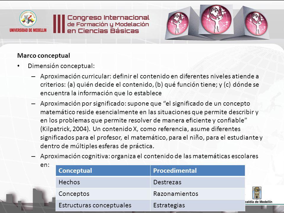 Marco conceptual Dimensión conceptual: