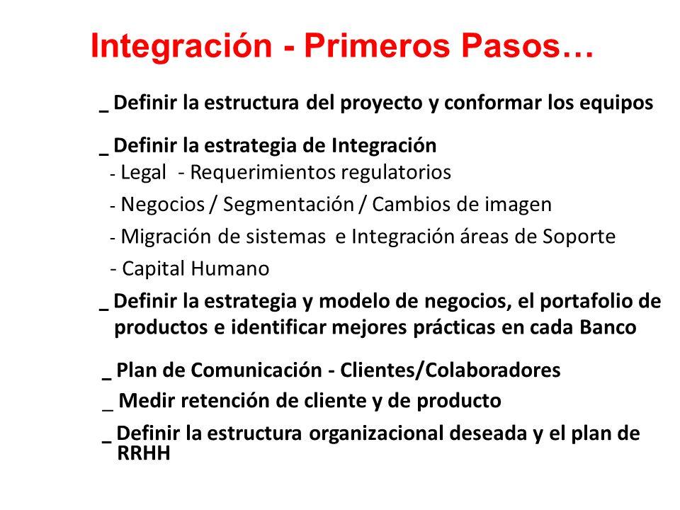 Integración - Primeros Pasos…