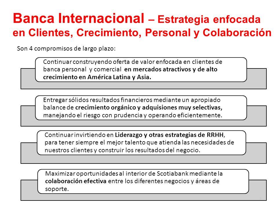 Banca Internacional – Estrategia enfocada en Clientes, Crecimiento, Personal y Colaboración