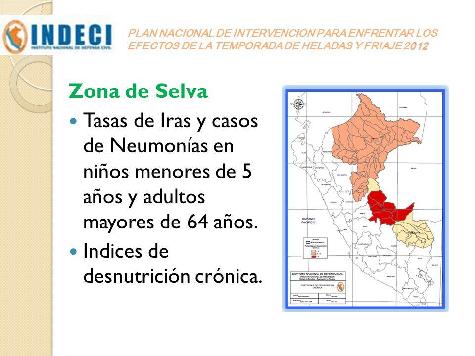 Indices de desnutrición crónica.