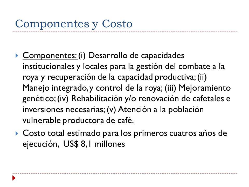 Componentes y Costo