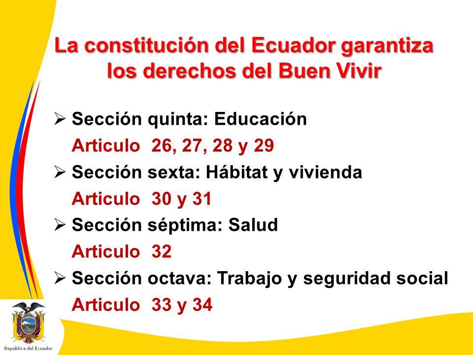La constitución del Ecuador garantiza los derechos del Buen Vivir