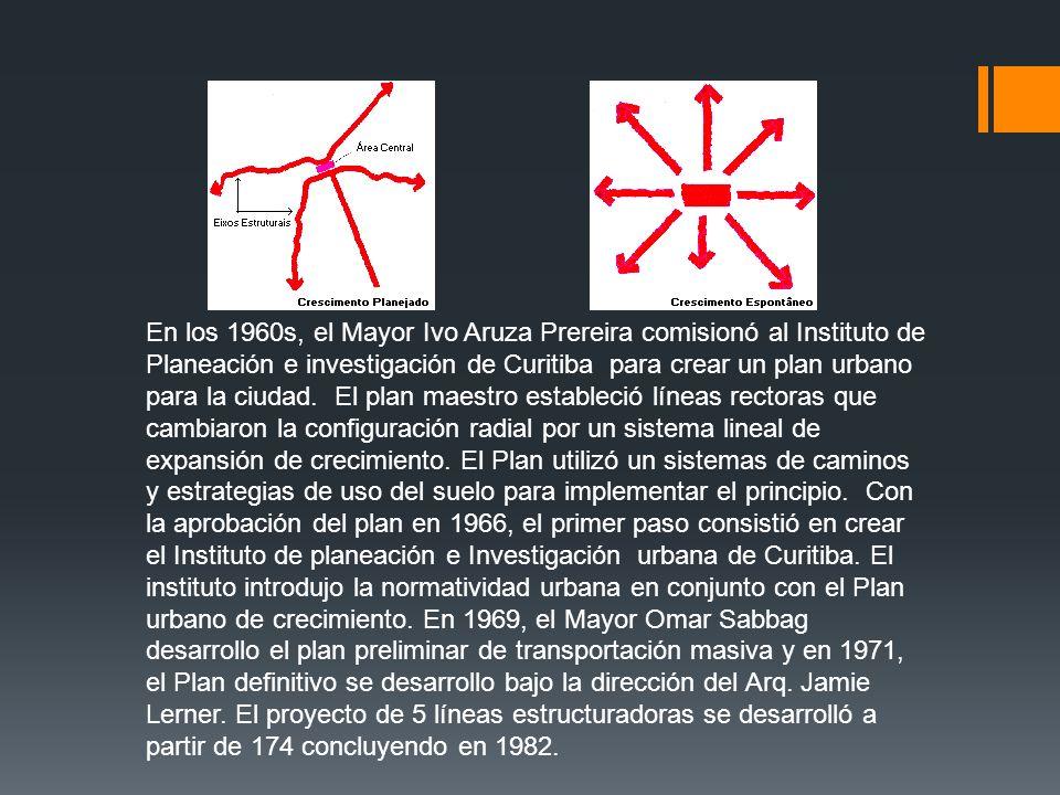 En los 1960s, el Mayor Ivo Aruza Prereira comisionó al Instituto de Planeación e investigación de Curitiba para crear un plan urbano para la ciudad.