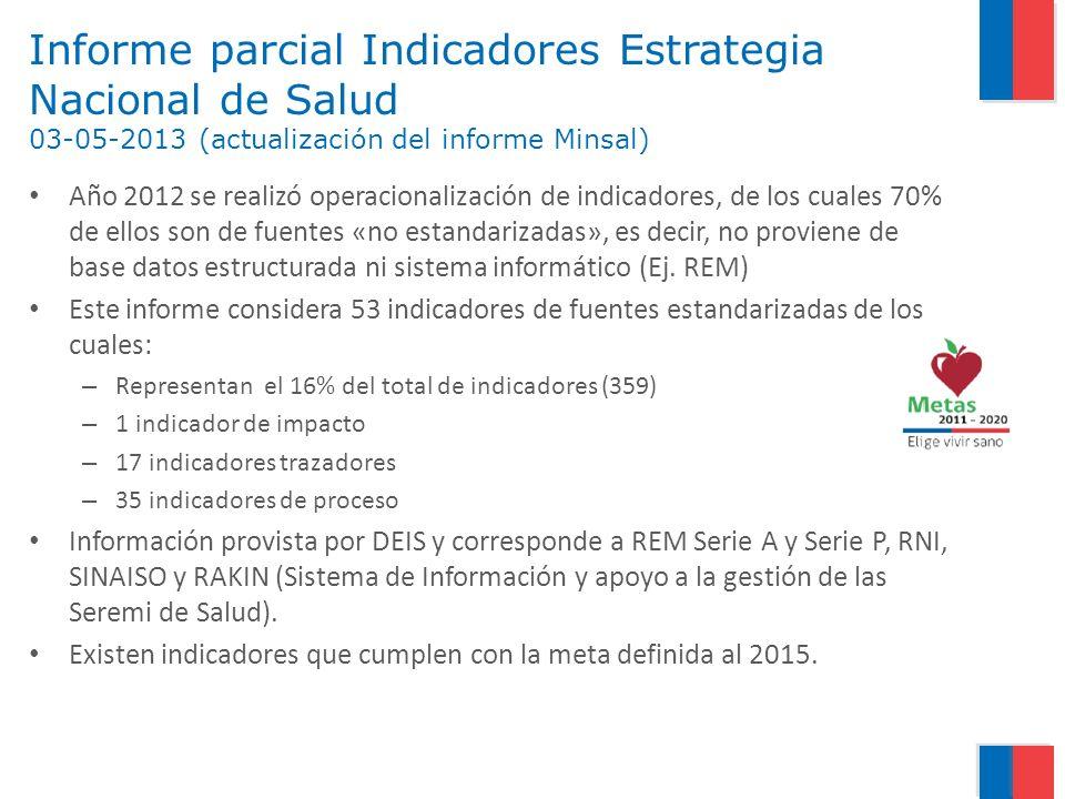 Informe parcial Indicadores Estrategia Nacional de Salud 03-05-2013 (actualización del informe Minsal)