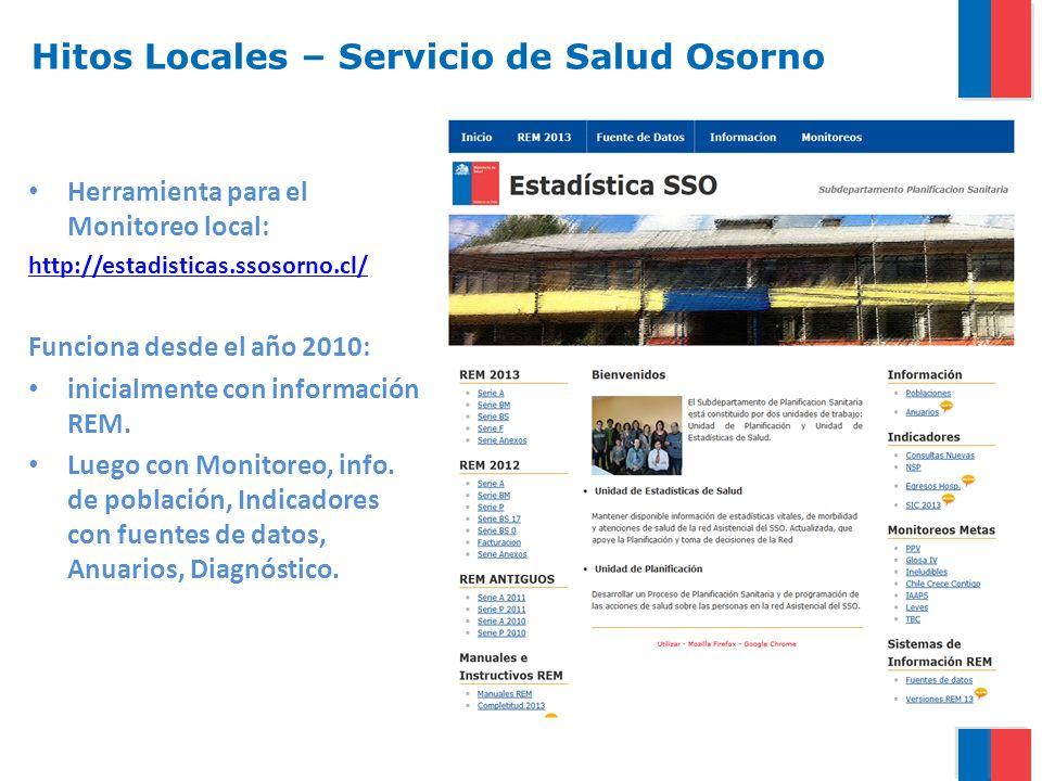 Hitos Locales – Servicio de Salud Osorno