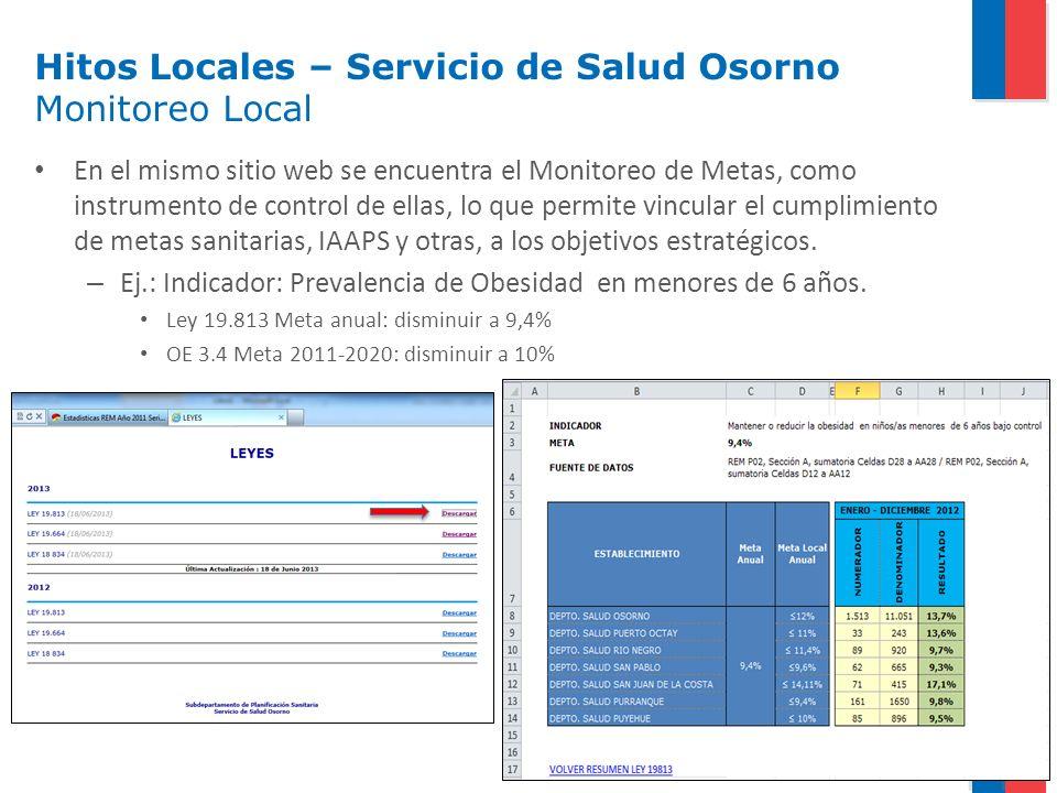 Hitos Locales – Servicio de Salud Osorno Monitoreo Local
