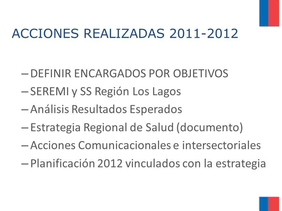 ACCIONES REALIZADAS 2011-2012 DEFINIR ENCARGADOS POR OBJETIVOS. SEREMI y SS Región Los Lagos. Análisis Resultados Esperados.