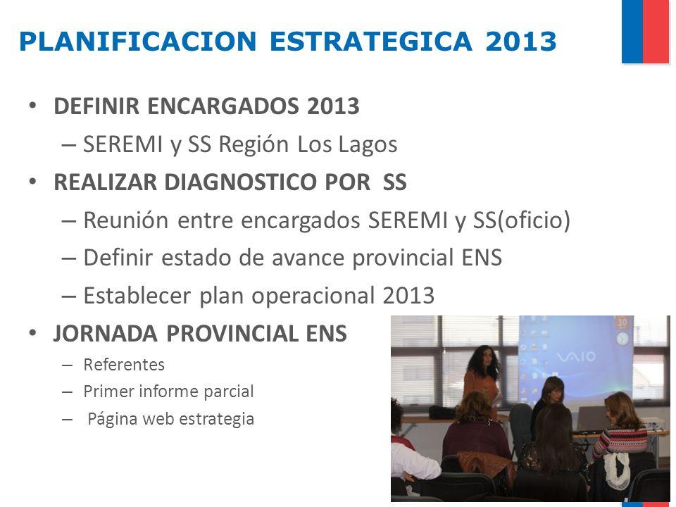 PLANIFICACION ESTRATEGICA 2013