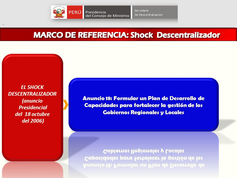 EL SHOCK DESCENTRALIZADOR
