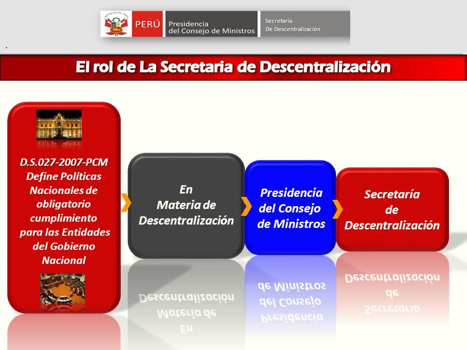 El rol de La Secretaria de Descentralización