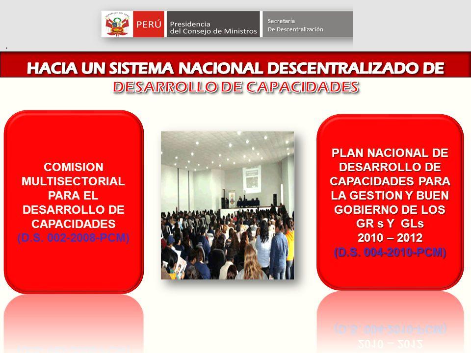 COMISION MULTISECTORIAL PARA EL DESARROLLO DE CAPACIDADES