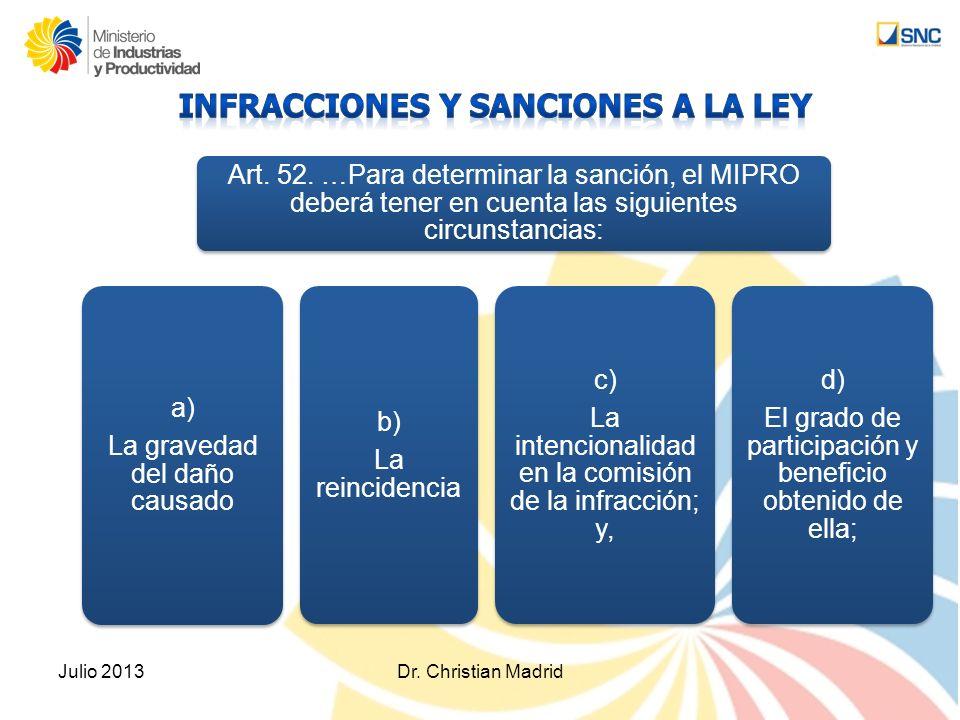 Infracciones y sanciones a la Ley