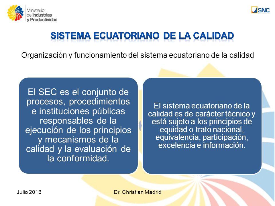 SISTEMA ECUATORIANO DE LA CALIDAD