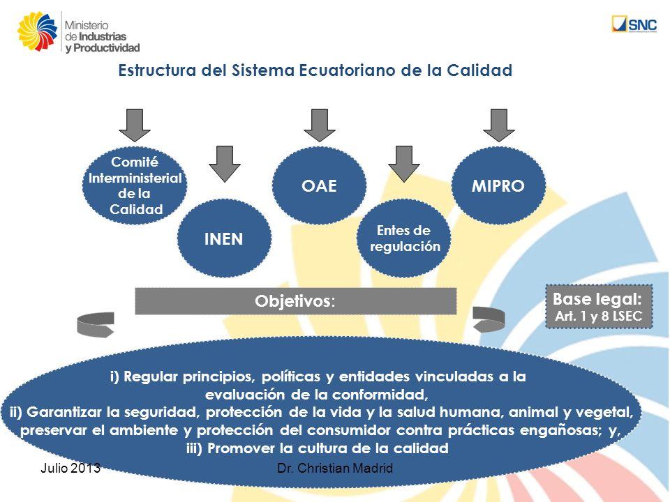 Estructura del Sistema Ecuatoriano de la Calidad