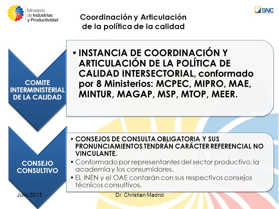 Coordinación y Articulación de la política de la calidad