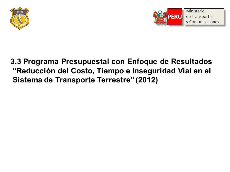 3.3 Programa Presupuestal con Enfoque de Resultados
