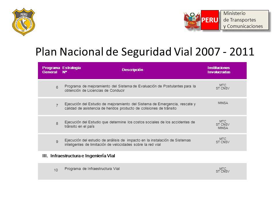 Plan Nacional de Seguridad Vial 2007 - 2011