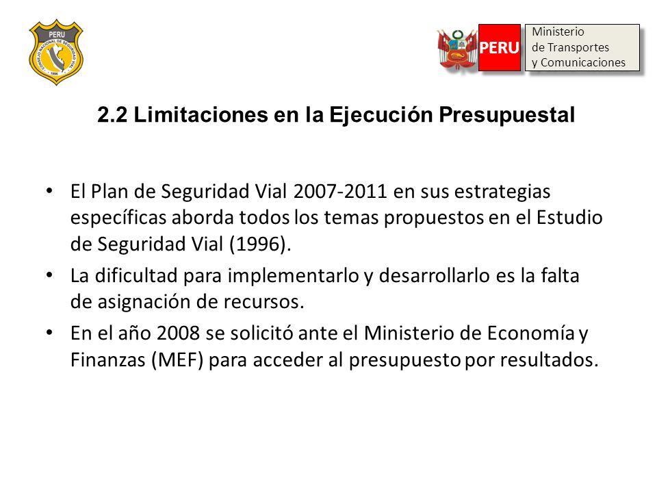 2.2 Limitaciones en la Ejecución Presupuestal