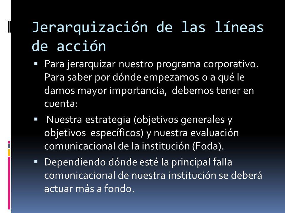 Jerarquización de las líneas de acción
