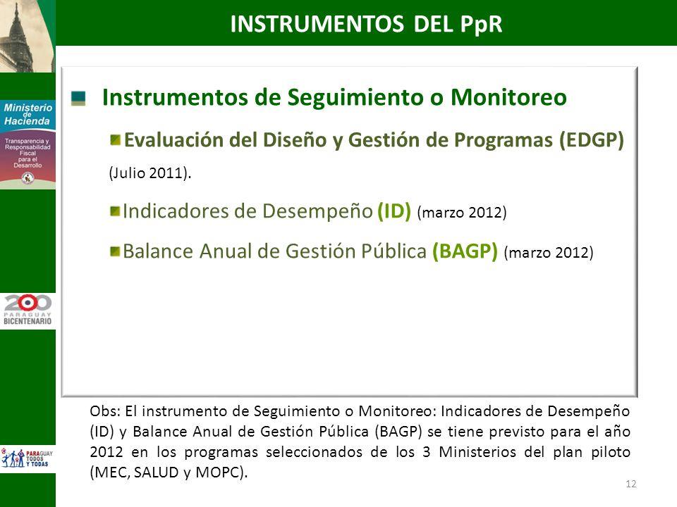 Instrumentos de Seguimiento o Monitoreo