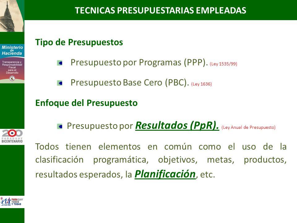 TECNICAS PRESUPUESTARIAS EMPLEADAS