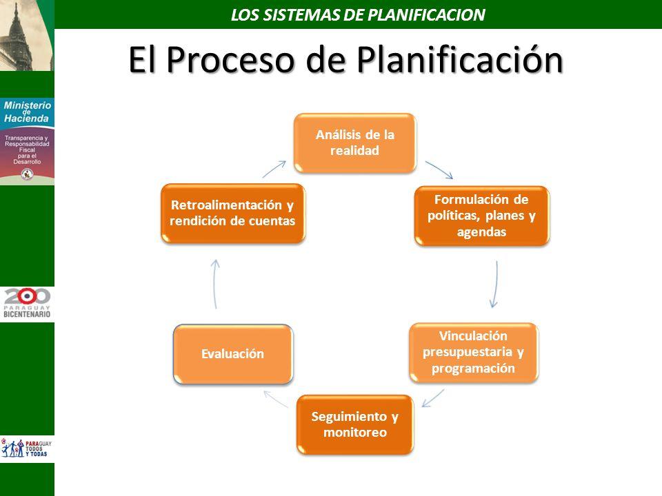 El Proceso de Planificación