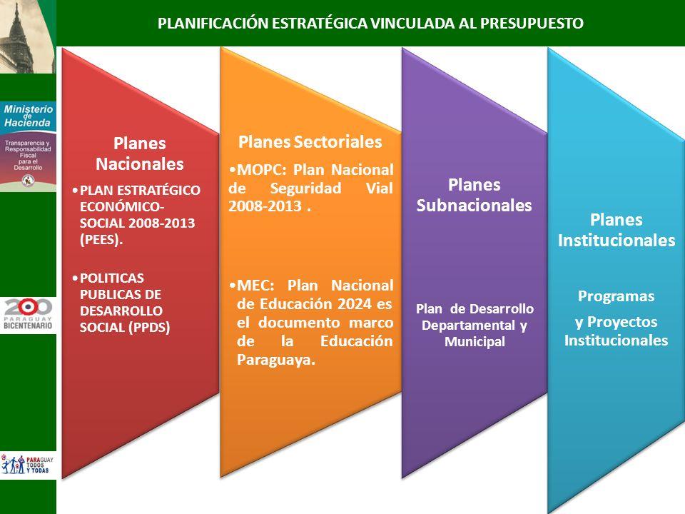 Planes Sectoriales Planes Subnacionales Planes Institucionales