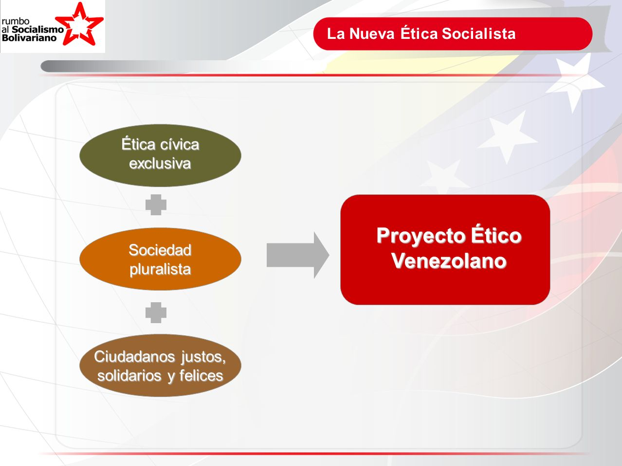 Proyecto Ético Venezolano