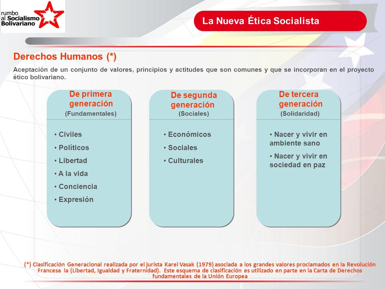 La Nueva Ética Socialista