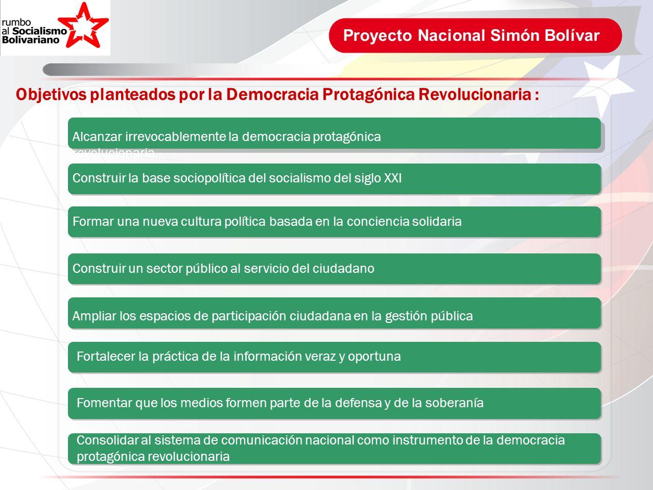 Objetivos planteados por la Democracia Protagónica Revolucionaria :