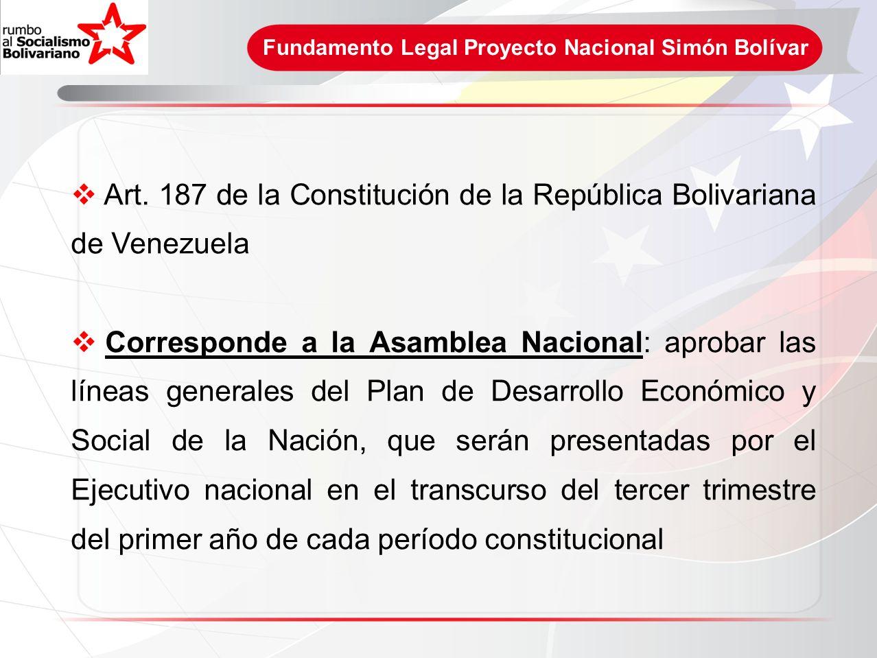 Art. 187 de la Constitución de la República Bolivariana de Venezuela