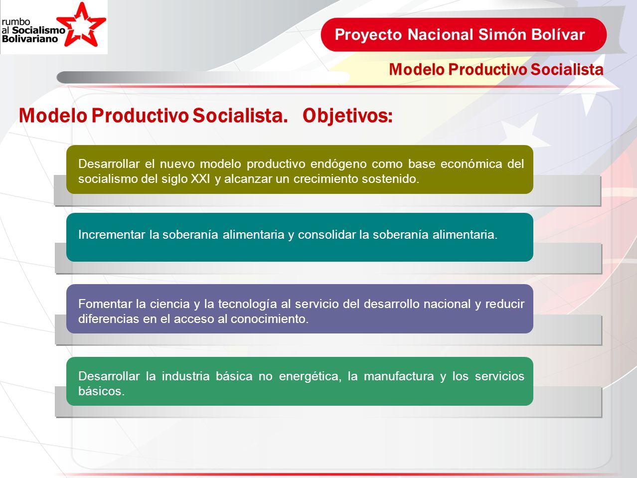 Modelo Productivo Socialista. Objetivos:
