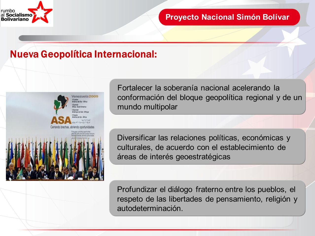 Nueva Geopolítica Internacional: