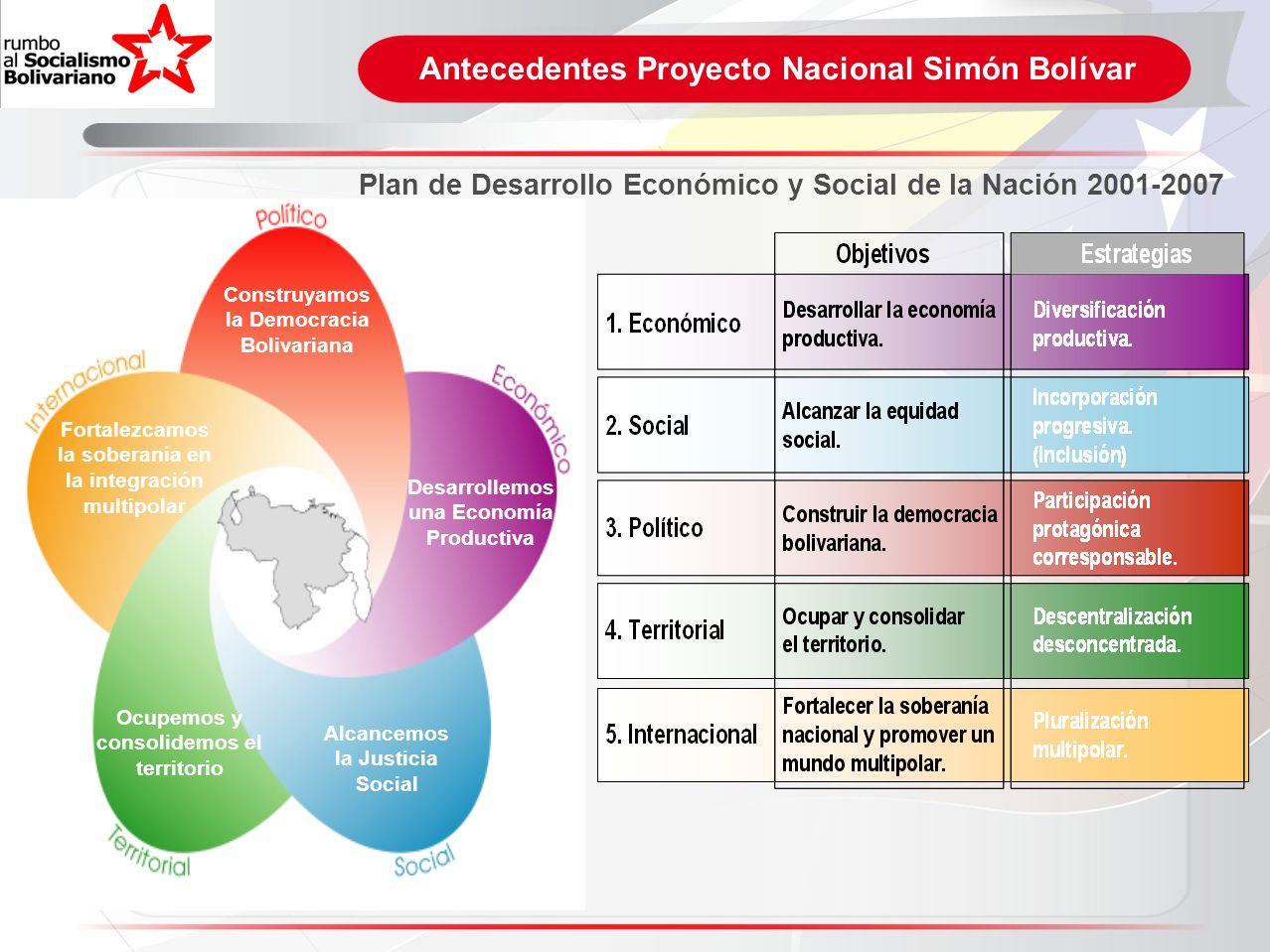 Antecedentes Proyecto Nacional Simón Bolívar