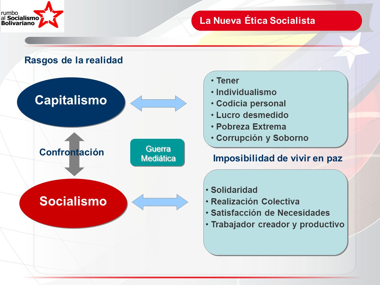 Capitalismo Socialismo