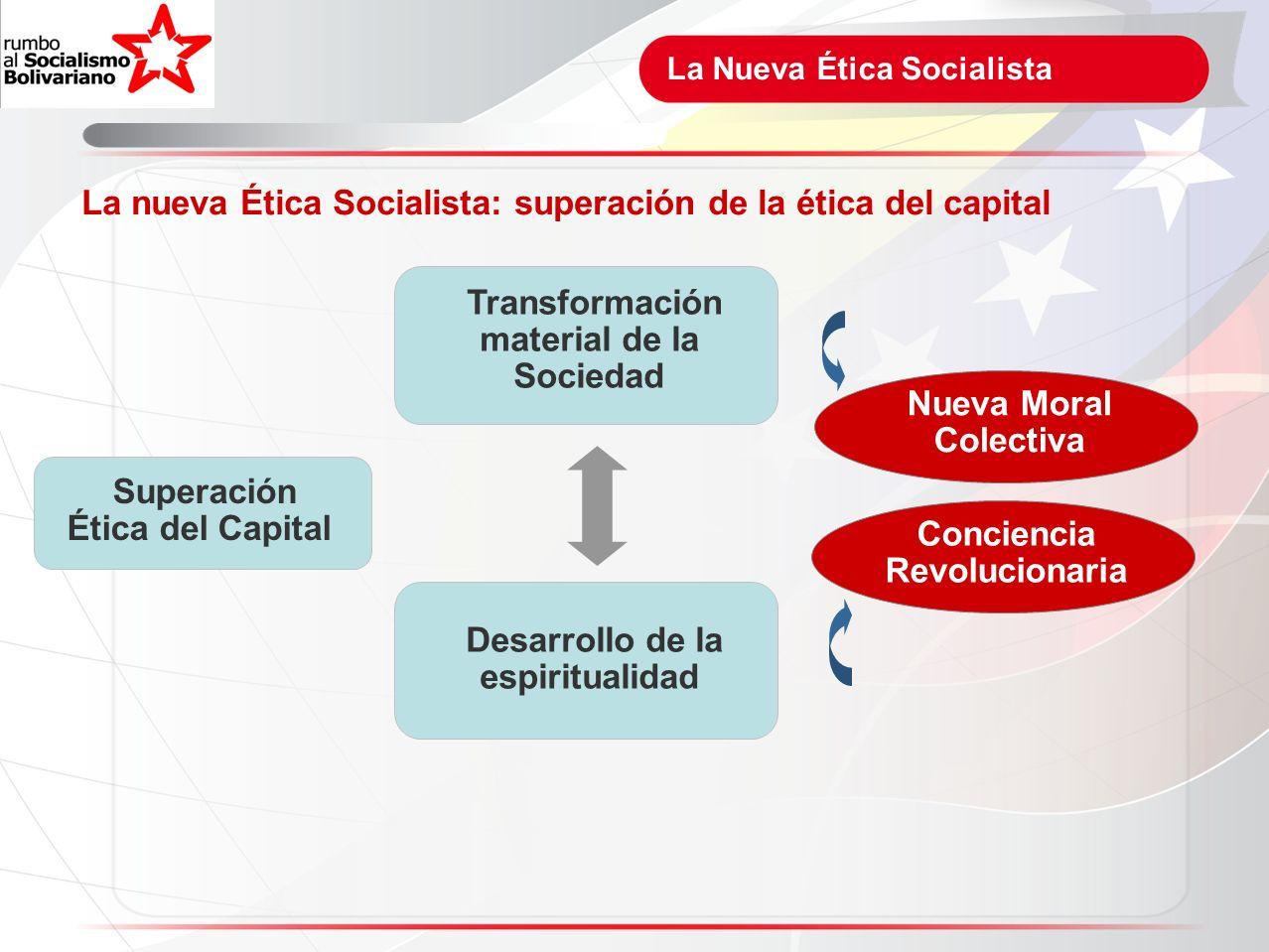 La nueva Ética Socialista: superación de la ética del capital