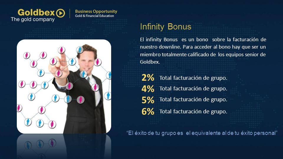 2% 4% 5% 6% Infinity Bonus Total facturación de grupo.