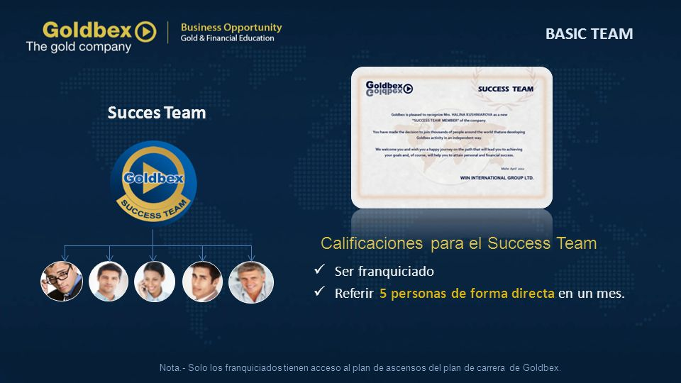 Succes Team BASIC TEAM Calificaciones para el Success Team