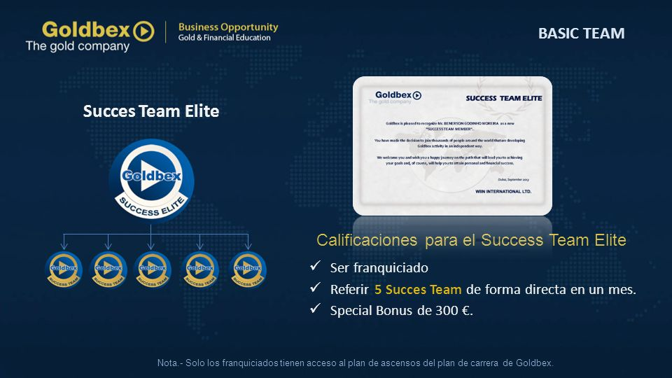Succes Team Elite BASIC TEAM Calificaciones para el Success Team Elite