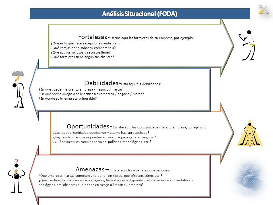 Análisis Situacional (FODA)