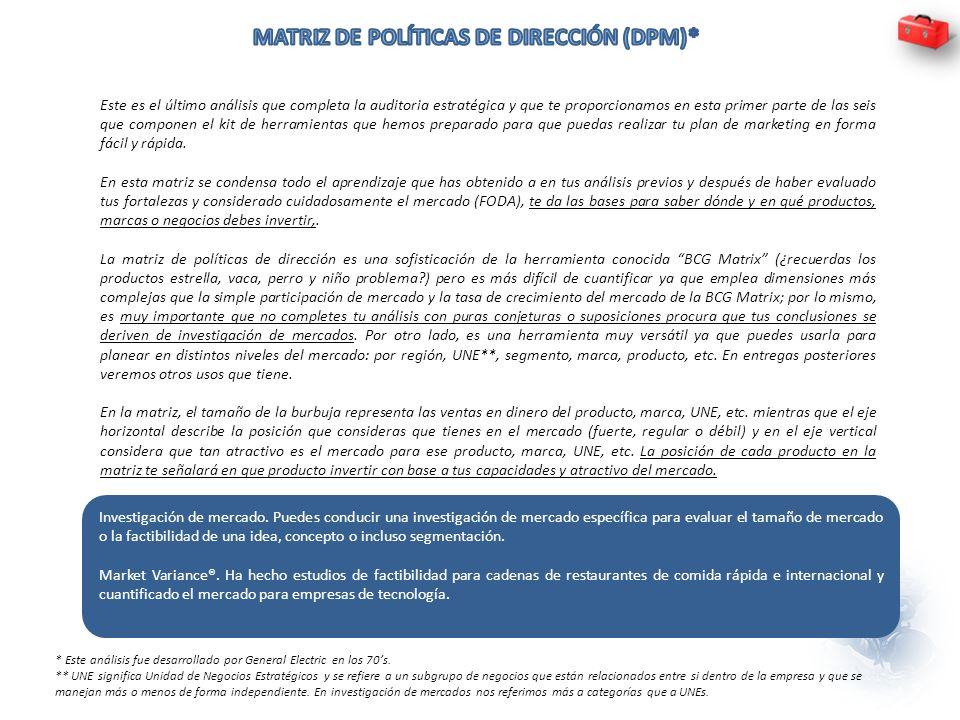 MATRIZ DE POLÍTICAS DE DIRECCIÓN (DPM)*