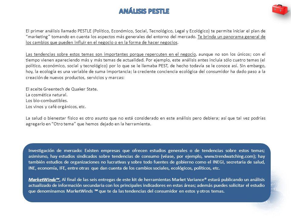 ANÁLISIS PESTLE