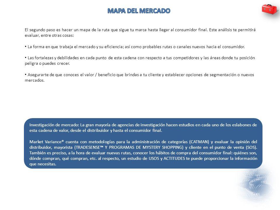 MAPA DEL MERCADO