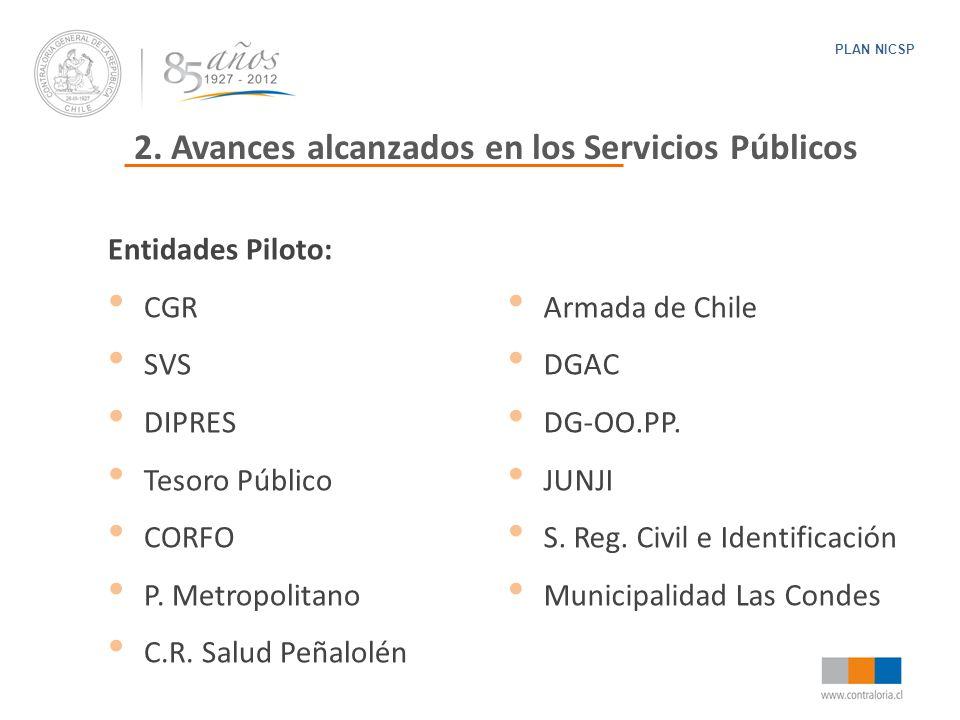 2. Avances alcanzados en los Servicios Públicos