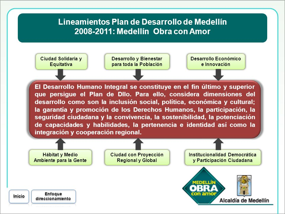 Lineamientos Plan de Desarrollo de Medellín