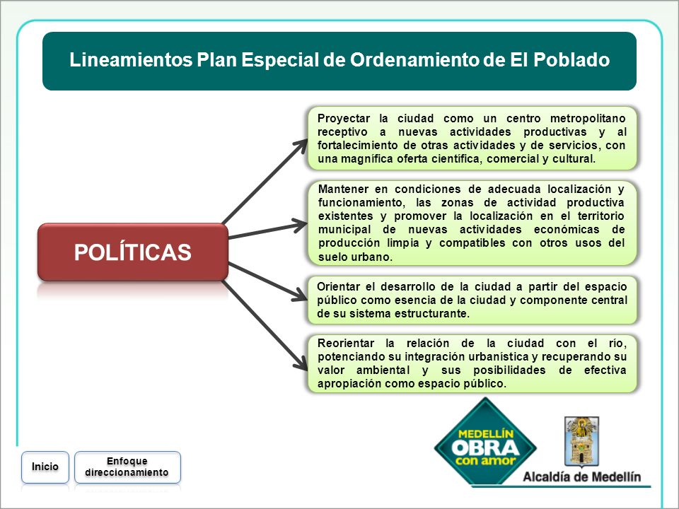 POLÍTICAS Lineamientos Plan Especial de Ordenamiento de El Poblado