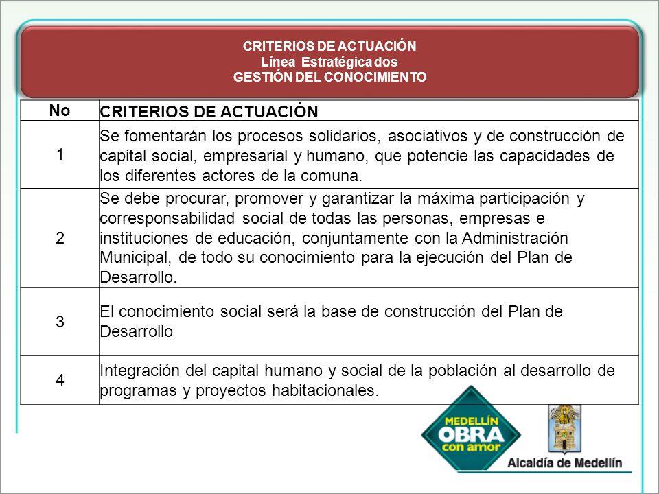 CRITERIOS DE ACTUACIÓN GESTIÓN DEL CONOCIMIENTO