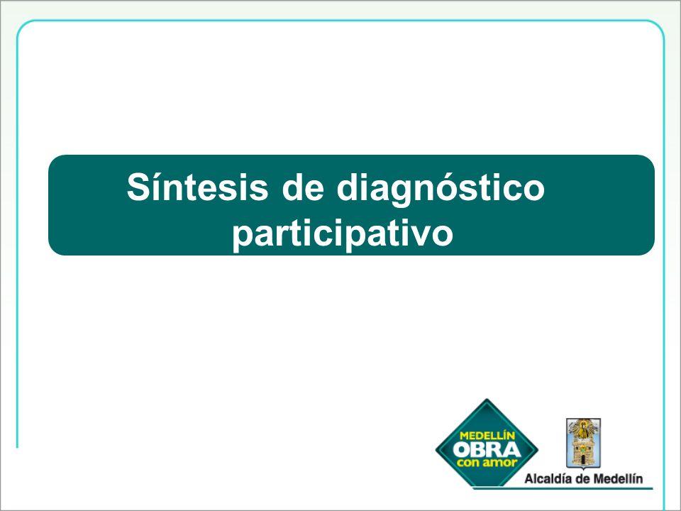 Síntesis de diagnóstico