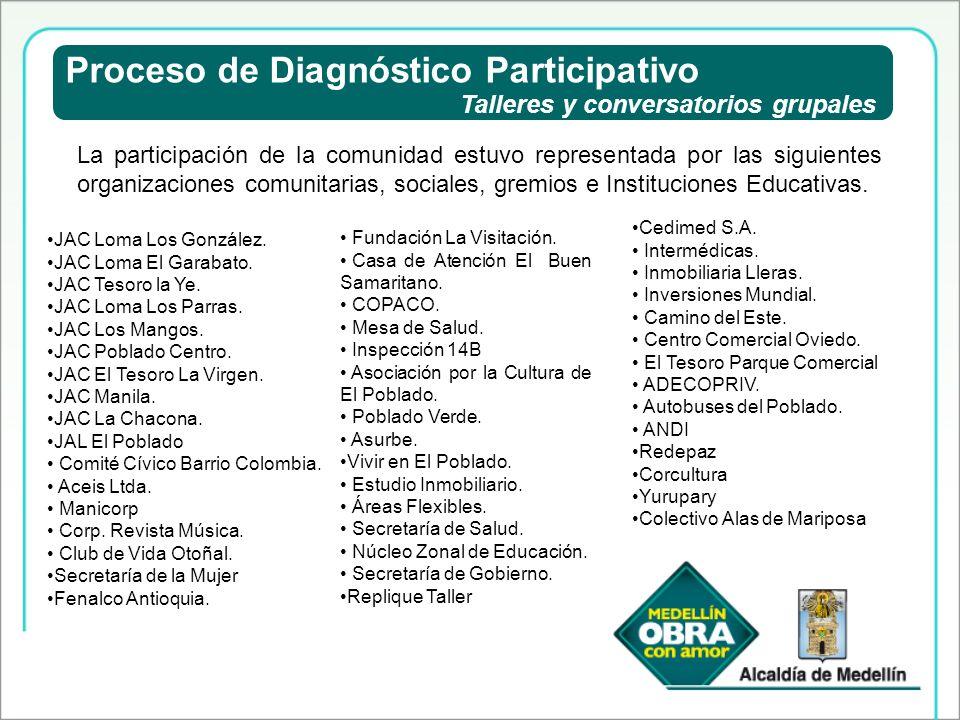 Proceso de Diagnóstico Participativo